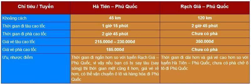 kinh-nghiem-du-lich-phu-quoc-0