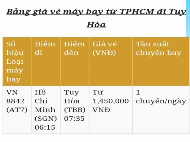 khoang-cach-tu-ninh-thuan-den-phu-yen-3-4